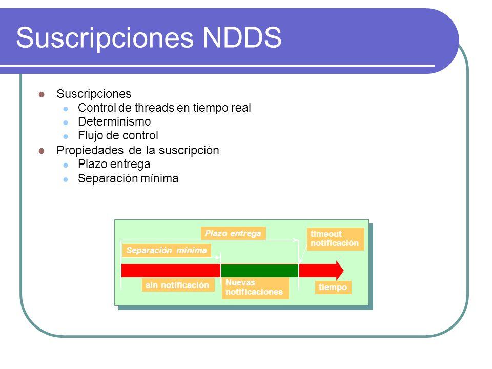 Suscripciones NDDS Suscripciones Control de threads en tiempo real Determinismo Flujo de control Propiedades de la suscripción Plazo entrega Separació
