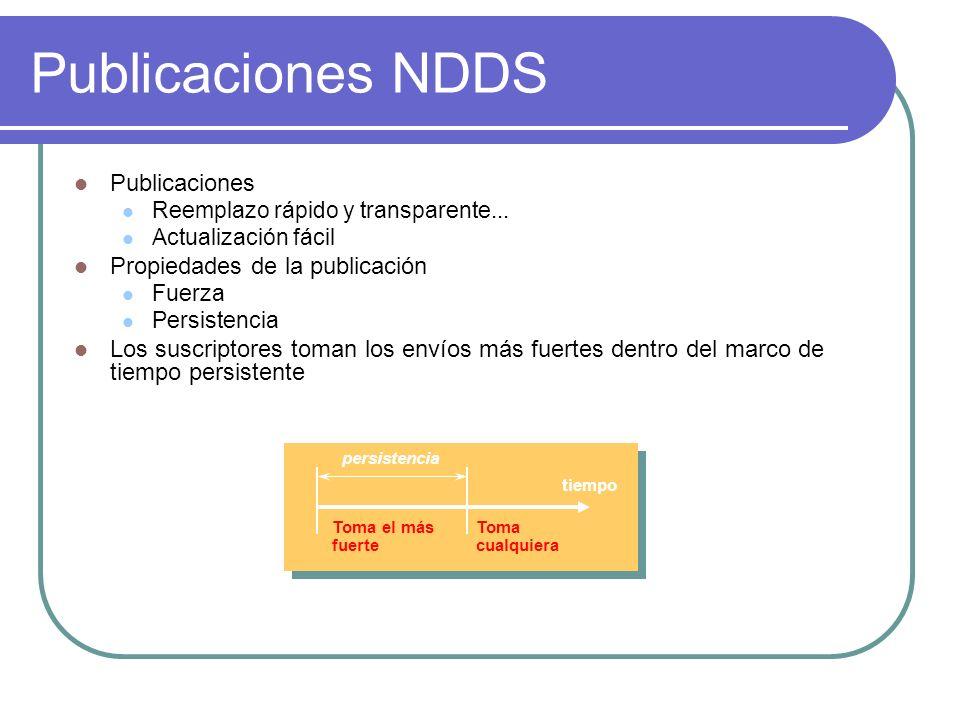 Publicaciones NDDS Publicaciones Reemplazo rápido y transparente... Actualización fácil Propiedades de la publicación Fuerza Persistencia Los suscript