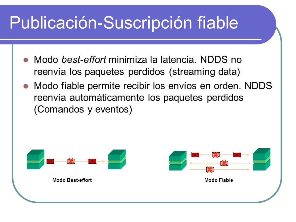 Publicación-Suscripción fiable Modo best-effort minimiza la latencia. NDDS no reenvía los paquetes perdidos (streaming data) Modo fiable permite recib