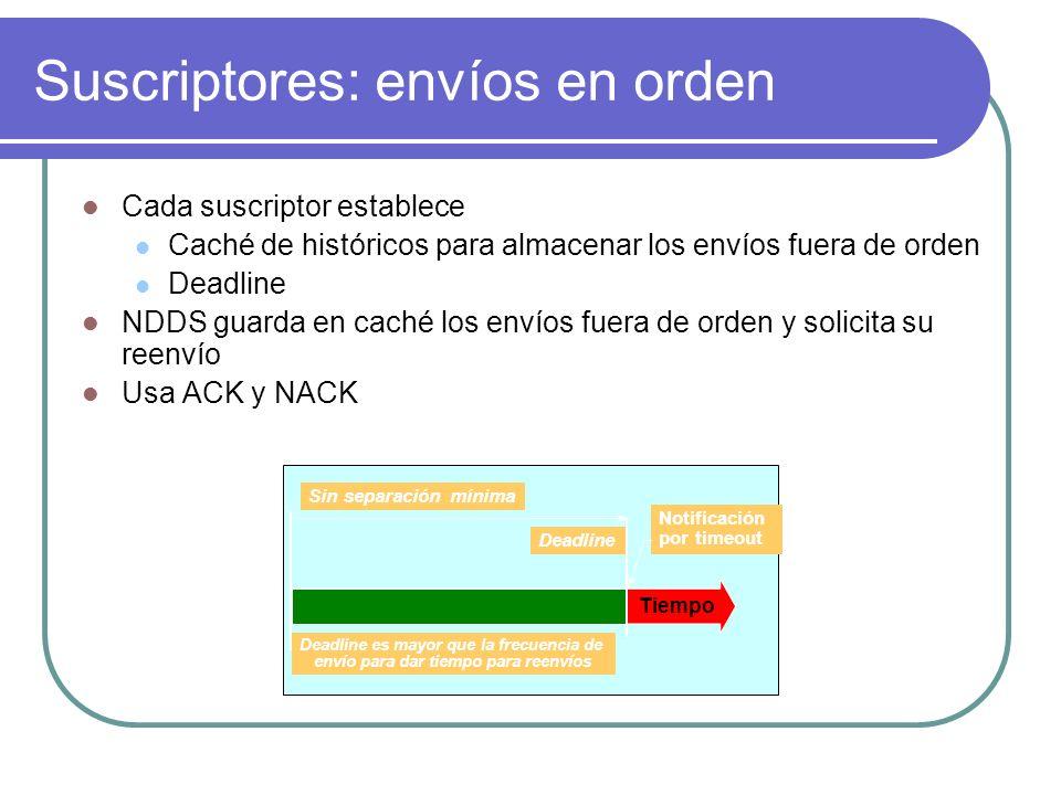Suscriptores: envíos en orden Cada suscriptor establece Caché de históricos para almacenar los envíos fuera de orden Deadline NDDS guarda en caché los