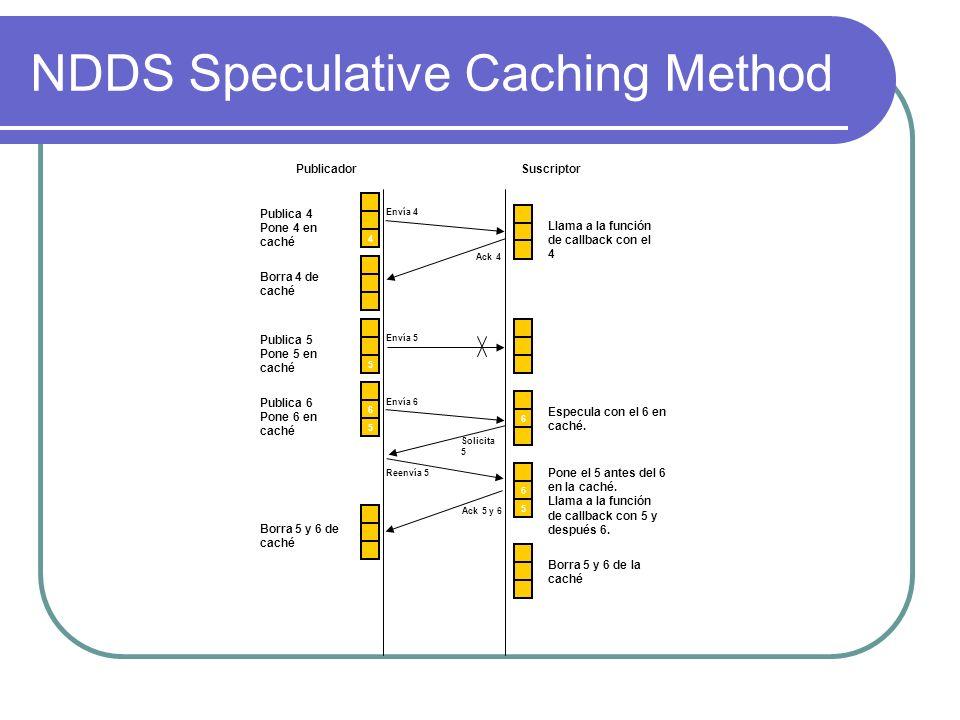 NDDS Speculative Caching Method Especula con el 6 en caché. Pone el 5 antes del 6 en la caché. Llama a la función de callback con 5 y después 6. Publi