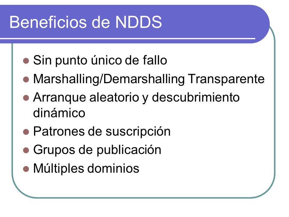 Beneficios de NDDS Sin punto único de fallo Marshalling/Demarshalling Transparente Arranque aleatorio y descubrimiento dinámico Patrones de suscripció