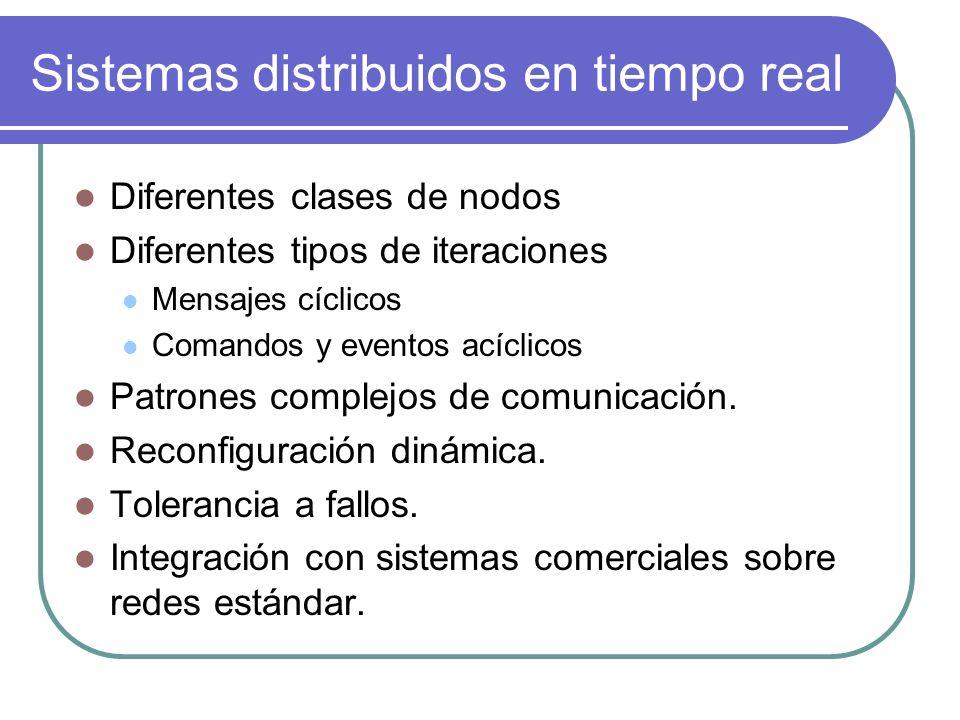 Sistemas distribuidos en tiempo real Diferentes clases de nodos Diferentes tipos de iteraciones Mensajes cíclicos Comandos y eventos acíclicos Patrone
