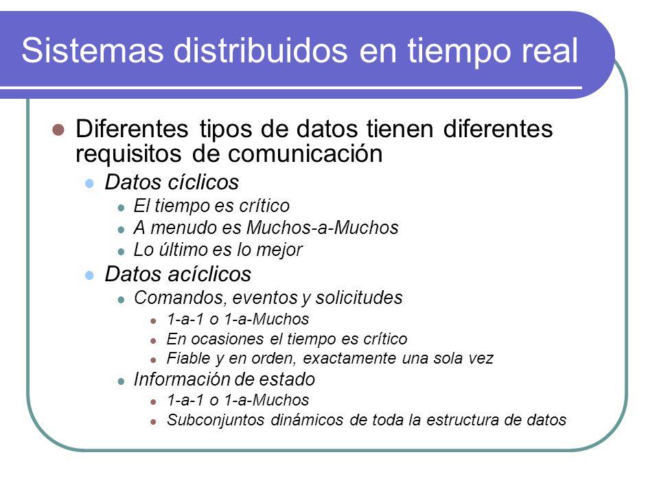 Sistemas distribuidos en tiempo real Diferentes tipos de datos tienen diferentes requisitos de comunicación Datos cíclicos El tiempo es crítico A menu