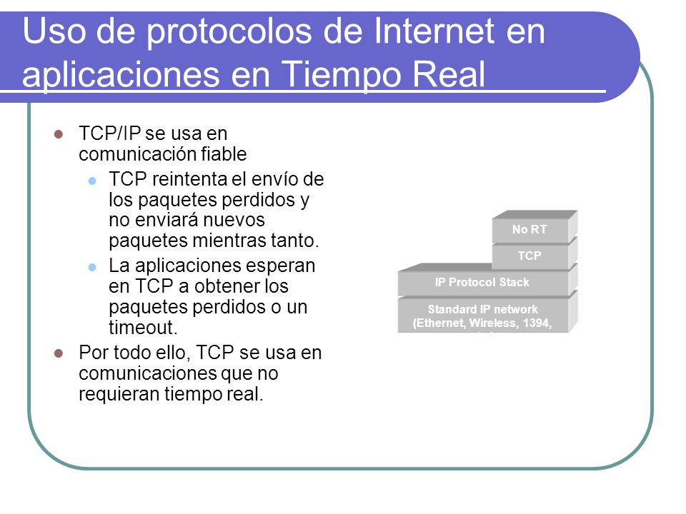 Uso de protocolos de Internet en aplicaciones en Tiempo Real UDP/IP soporta mensajería determinista Sólo envía datagramas Introduce mínima sobrecarga y puede ser muy rápido Sin conexiones ni reintentos Se pueden construir aplicaciones en tiempo real sobre UDP Standard IP network (Ethernet, Wireless, 1394, etc.) IP Protocol Stack TCP No RT UDP Tiempo Real