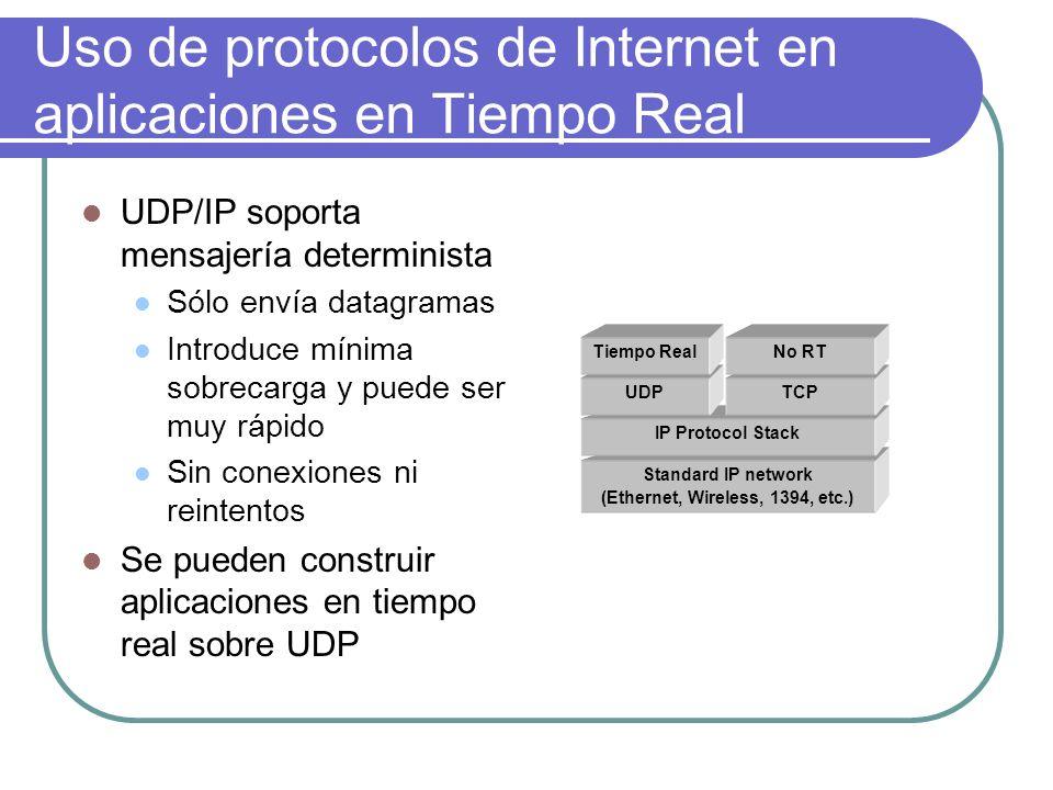 Uso de protocolos de Internet en aplicaciones en Tiempo Real UDP/IP soporta mensajería determinista Sólo envía datagramas Introduce mínima sobrecarga