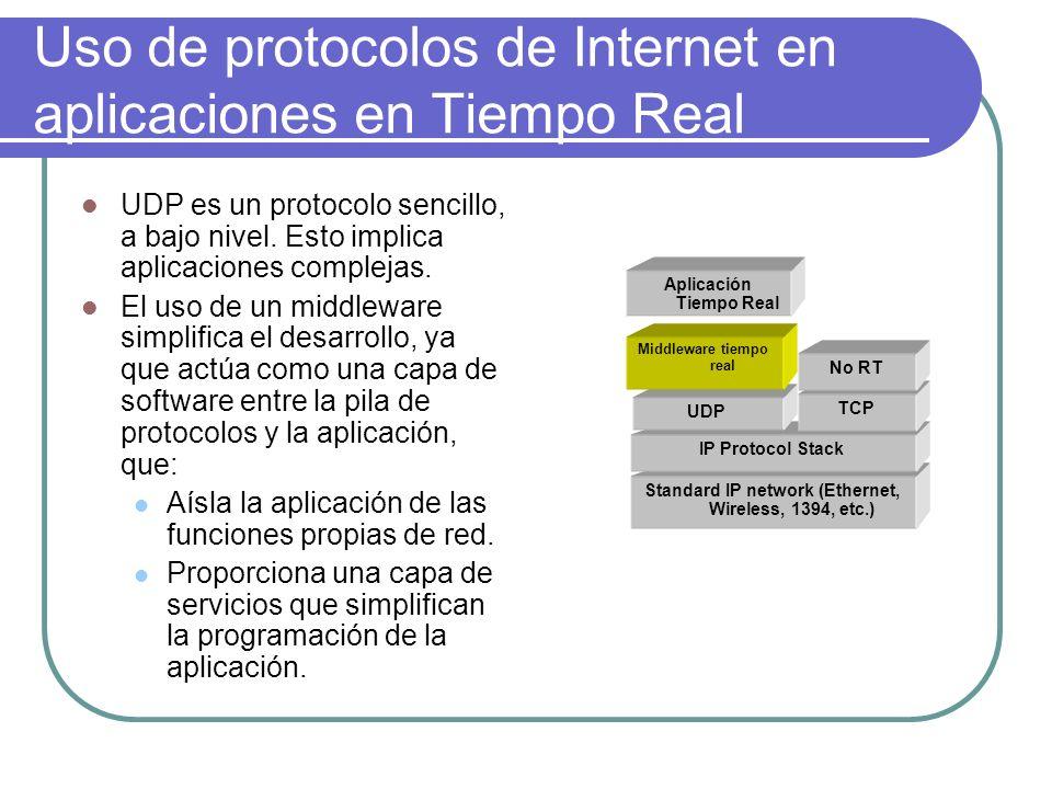 Uso de protocolos de Internet en aplicaciones en Tiempo Real UDP es un protocolo sencillo, a bajo nivel. Esto implica aplicaciones complejas. El uso d