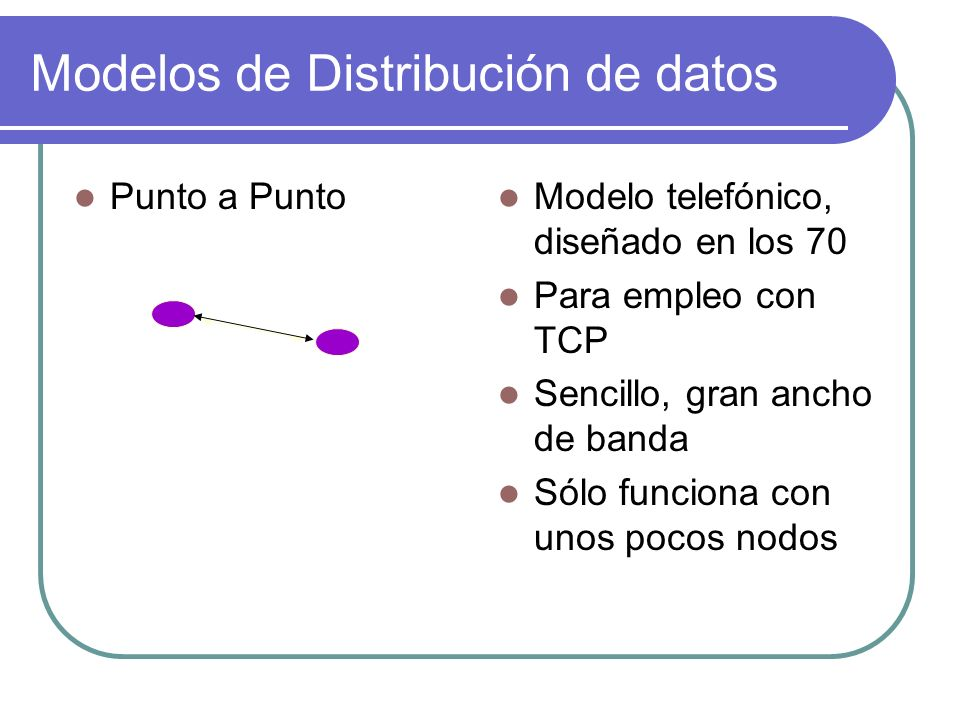 Modelos de Distribución de datos Punto a Punto Modelo telefónico, diseñado en los 70 Para empleo con TCP Sencillo, gran ancho de banda Sólo funciona c