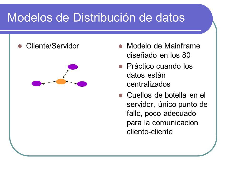 Modelos de Distribución de datos Cliente/Servidor Modelo de Mainframe diseñado en los 80 Práctico cuando los datos están centralizados Cuellos de bote