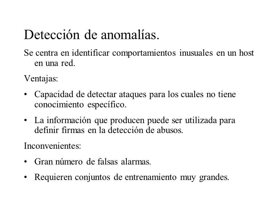 Tipo de análisis Detección de abusos o firmas Buscan eventos que coincidan con un patrón predefinido o firma que describe un ataque conocido. Ventajas