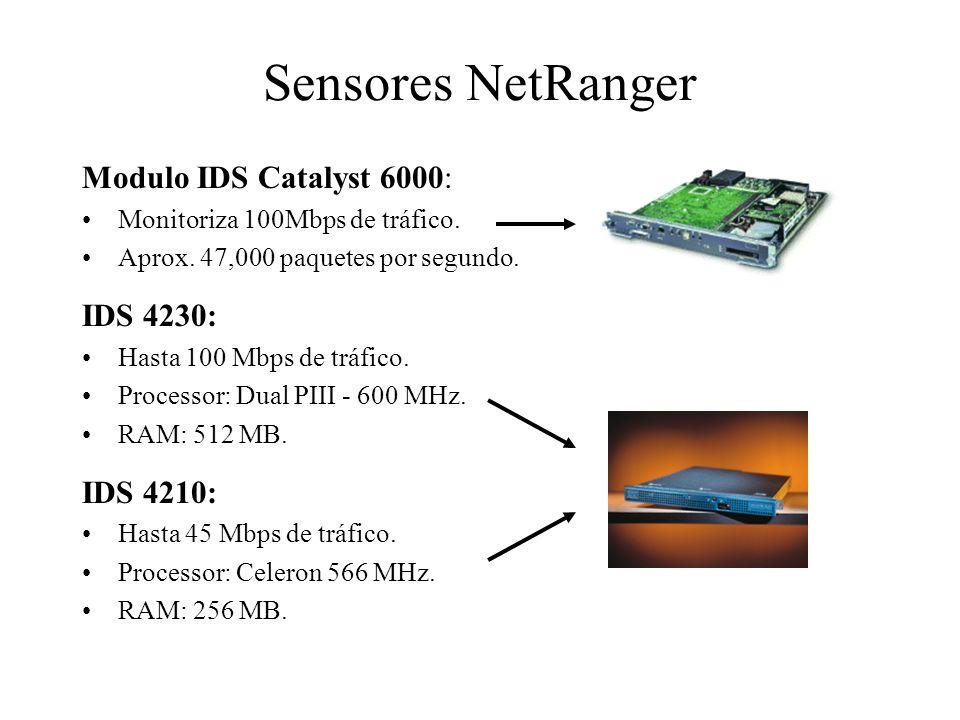 Comerciales RealSecure Sistema comercial más desplegado. Dividido en dos partes: directores y sensores. Permite definir normativas que se configuran e