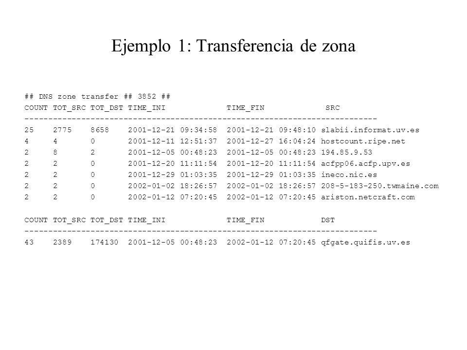Ejemplos de análisis COUNT SIG_ID NUM_SRC NUM_DST SIG_NAME (REF) --------------------------------------------------------------------------- 585889 17