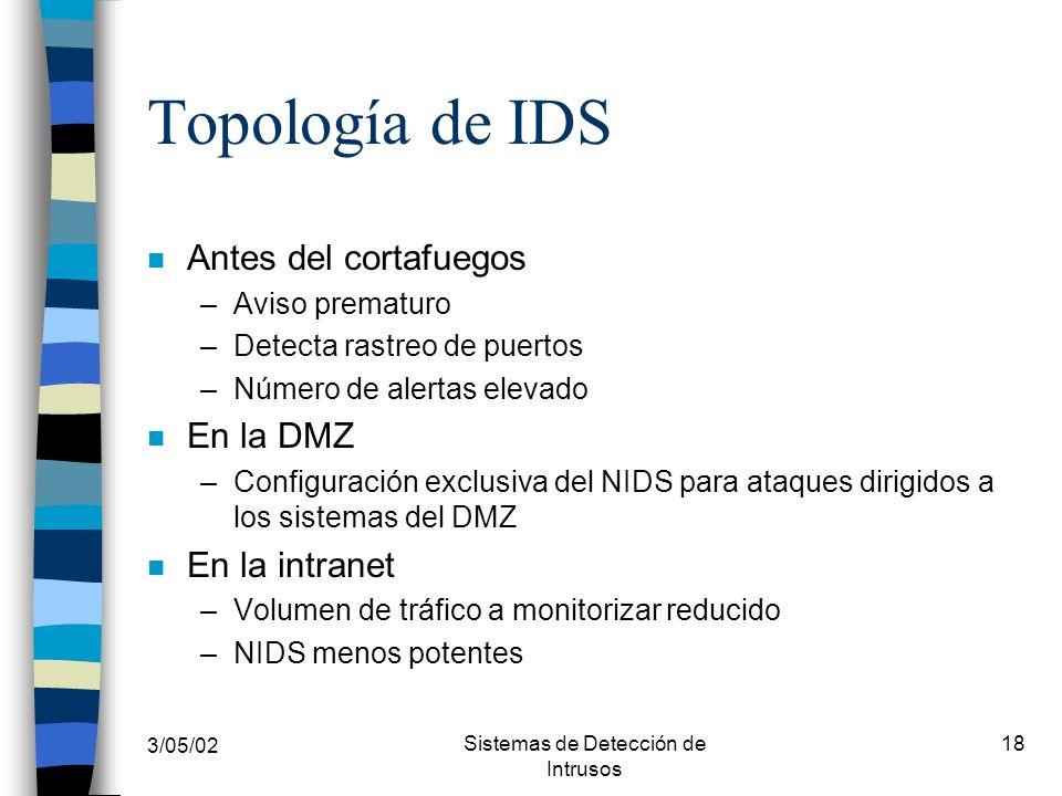 3/05/02 Sistemas de Detección de Intrusos 18 Topología de IDS n Antes del cortafuegos –Aviso prematuro –Detecta rastreo de puertos –Número de alertas