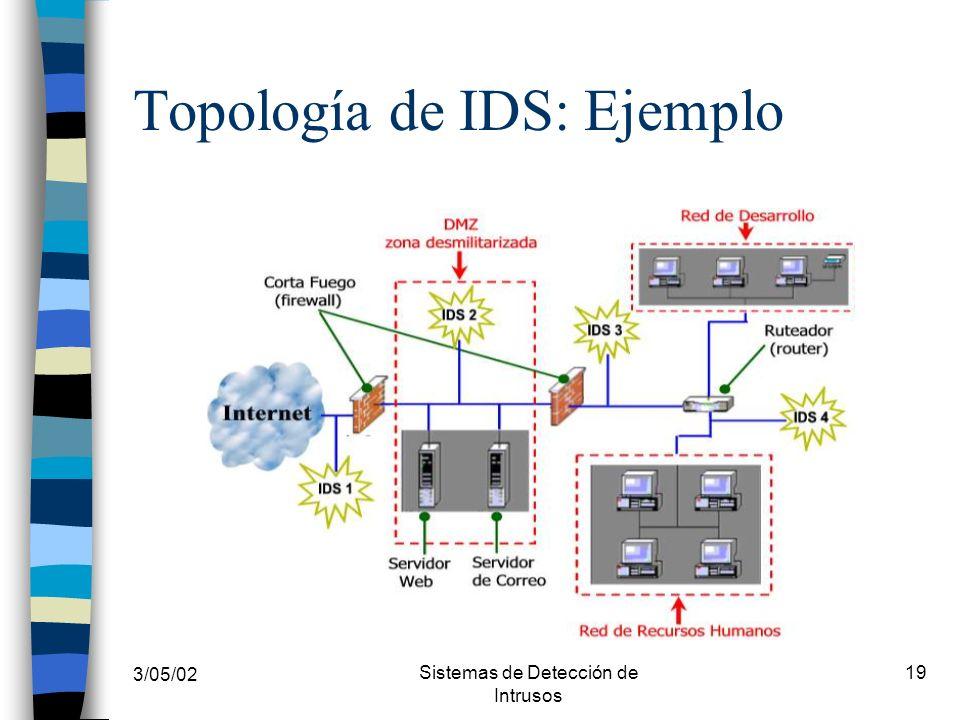 3/05/02 Sistemas de Detección de Intrusos 19 Topología de IDS: Ejemplo