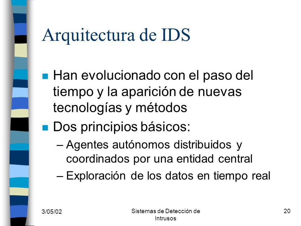 3/05/02 Sistemas de Detección de Intrusos 20 Arquitectura de IDS n Han evolucionado con el paso del tiempo y la aparición de nuevas tecnologías y méto
