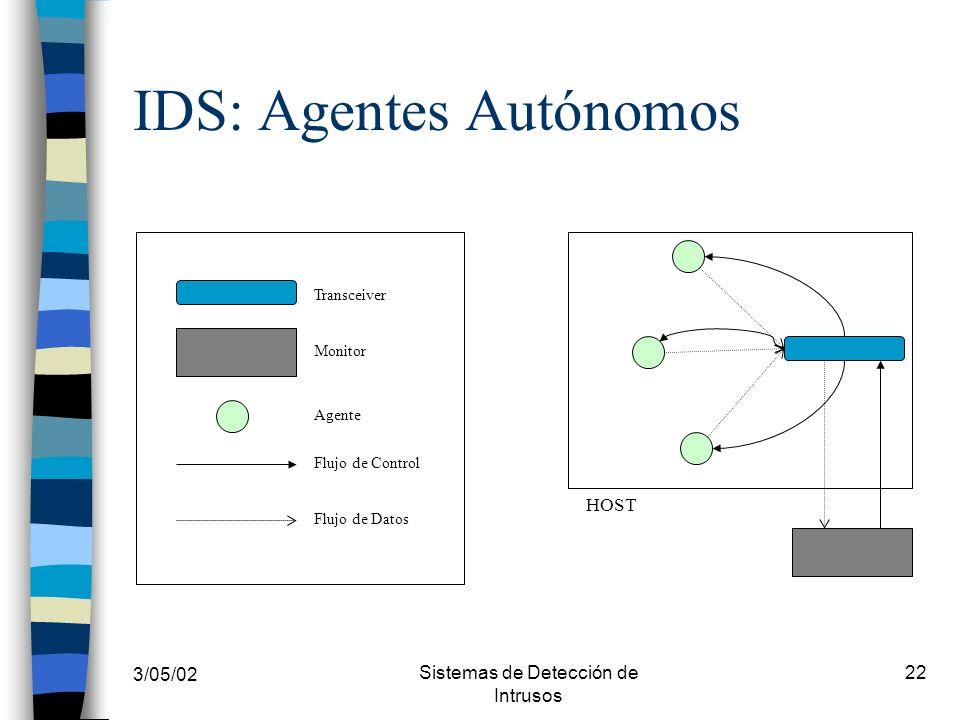 3/05/02 Sistemas de Detección de Intrusos 22 IDS: Agentes Autónomos Transceiver Monitor Agente Flujo de Control Flujo de Datos HOST