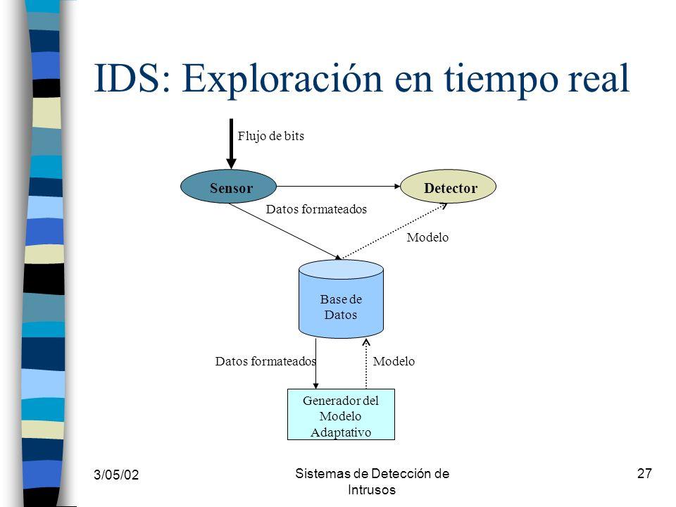 3/05/02 Sistemas de Detección de Intrusos 27 IDS: Exploración en tiempo real SensorDetector Base de Datos Generador del Modelo Adaptativo Flujo de bit
