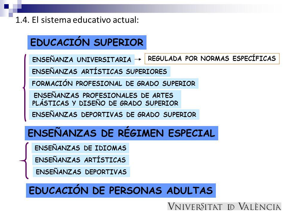 1.4. El sistema educativo actual: EDUCACIÓN SUPERIOR ENSEÑANZAS DE RÉGIMEN ESPECIAL ENSEÑANZA UNIVERSITARIA ENSEÑANZAS ARTÍSTICAS SUPERIORES FORMACIÓN