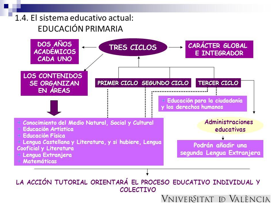 1.4. El sistema educativo actual: EDUCACIÓN PRIMARIA TRES CICLOS DOS AÑOS ACADÉMICOS CADA UNO LOS CONTENIDOS SE ORGANIZAN EN ÁREAS CARÁCTER GLOBAL E I