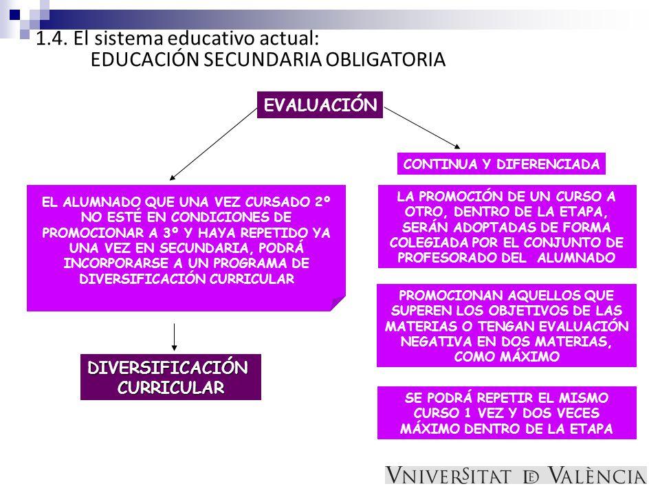 1.4. El sistema educativo actual: EDUCACIÓN SECUNDARIA OBLIGATORIA DIVERSIFICACIÓNCURRICULAR EL ALUMNADO QUE UNA VEZ CURSADO 2º NO ESTÉ EN CONDICIONES