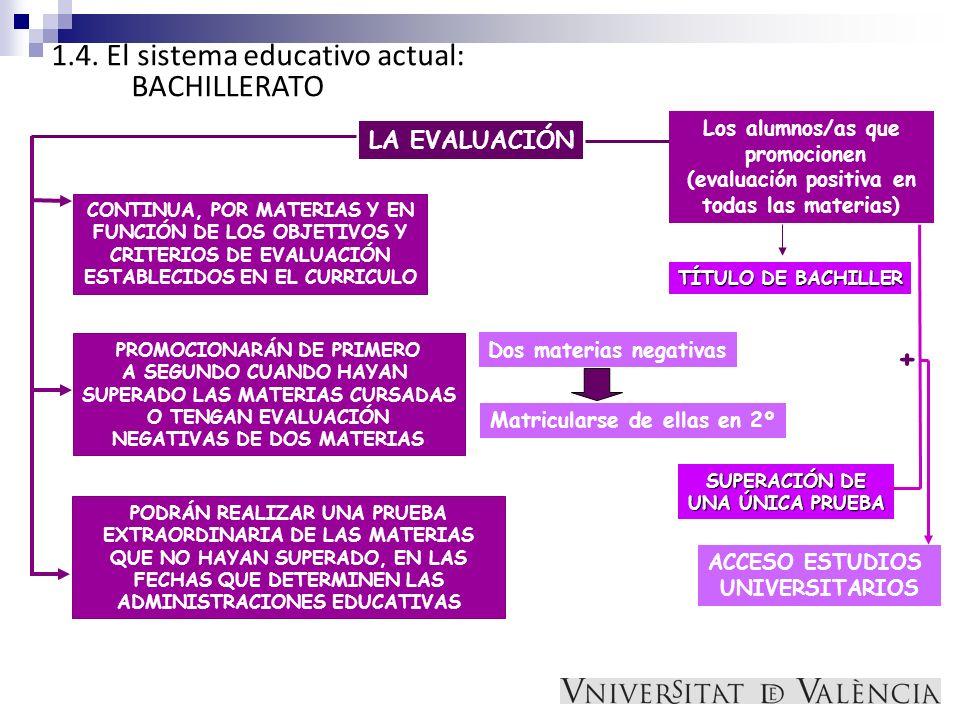 1.4. El sistema educativo actual: BACHILLERATO LA EVALUACIÓN CONTINUA, POR MATERIAS Y EN FUNCIÓN DE LOS OBJETIVOS Y CRITERIOS DE EVALUACIÓN ESTABLECID