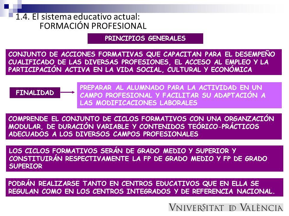1.4. El sistema educativo actual: FORMACIÓN PROFESIONAL PRINCIPIOS GENERALES CONJUNTO DE ACCIONES FORMATIVAS QUE CAPACITAN PARA EL DESEMPEÑO CUALIFICA