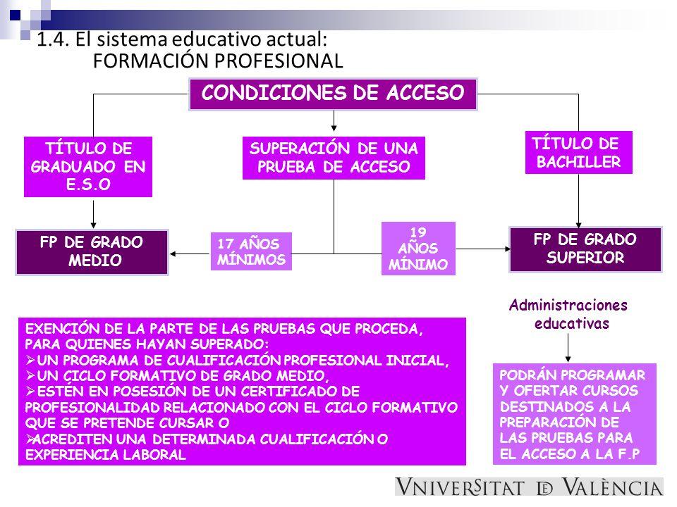 1.4. El sistema educativo actual: FORMACIÓN PROFESIONAL FP DE GRADO MEDIO FP DE GRADO SUPERIOR CONDICIONES DE ACCESO TÍTULO DE GRADUADO EN E.S.O TÍTUL