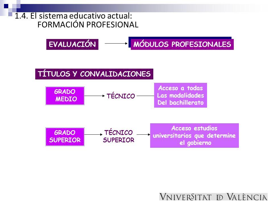 1.4. El sistema educativo actual: FORMACIÓN PROFESIONAL EVALUACIÓN MÓDULOS PROFESIONALES TÍTULOS Y CONVALIDACIONES GRADO MEDIO TÉCNICO GRADO SUPERIOR