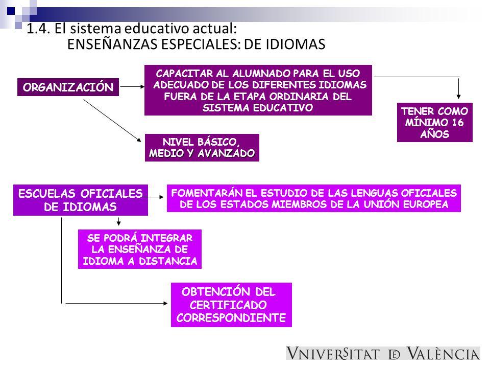 1.4. El sistema educativo actual: ENSEÑANZAS ESPECIALES: DE IDIOMAS ORGANIZACIÓN CAPACITAR AL ALUMNADO PARA EL USO ADECUADO DE LOS DIFERENTES IDIOMAS