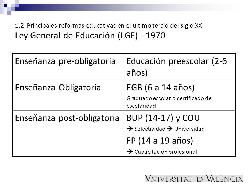 1.2. Principales reformas educativas en el último tercio del siglo XX Ley General de Educación (LGE) - 1970 Enseñanza pre-obligatoriaEducación preesco