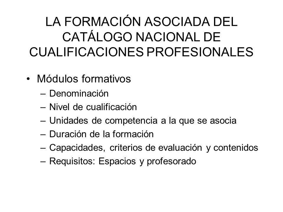 LA FORMACIÓN ASOCIADA DEL CATÁLOGO NACIONAL DE CUALIFICACIONES PROFESIONALES Módulos formativos –Denominación –Nivel de cualificación –Unidades de com