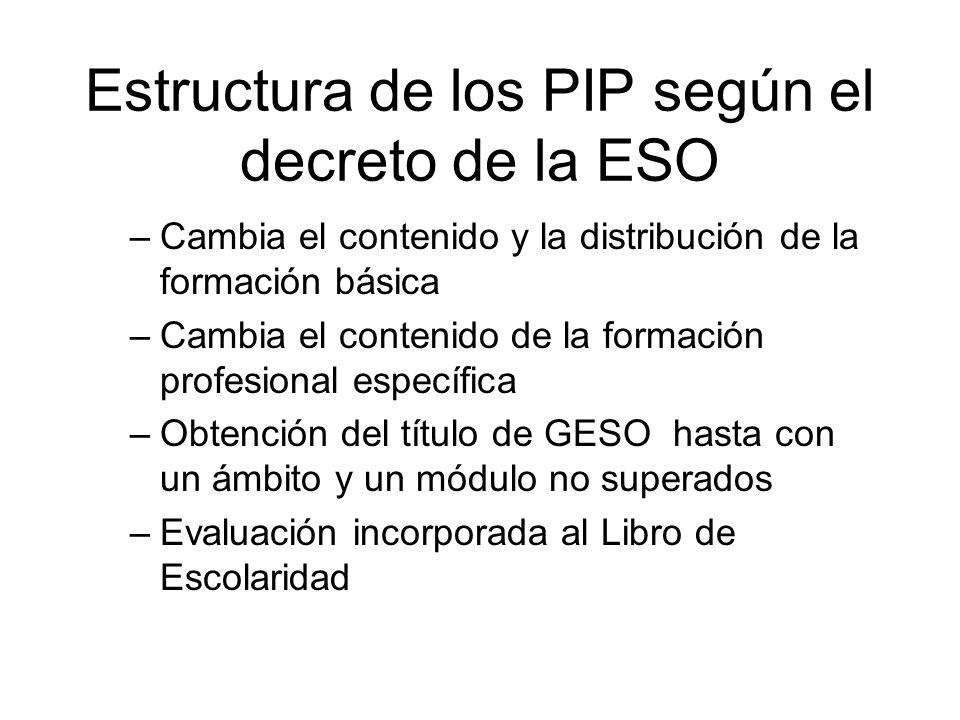Estructura de los PIP según el decreto de la ESO –Cambia el contenido y la distribución de la formación básica –Cambia el contenido de la formación pr