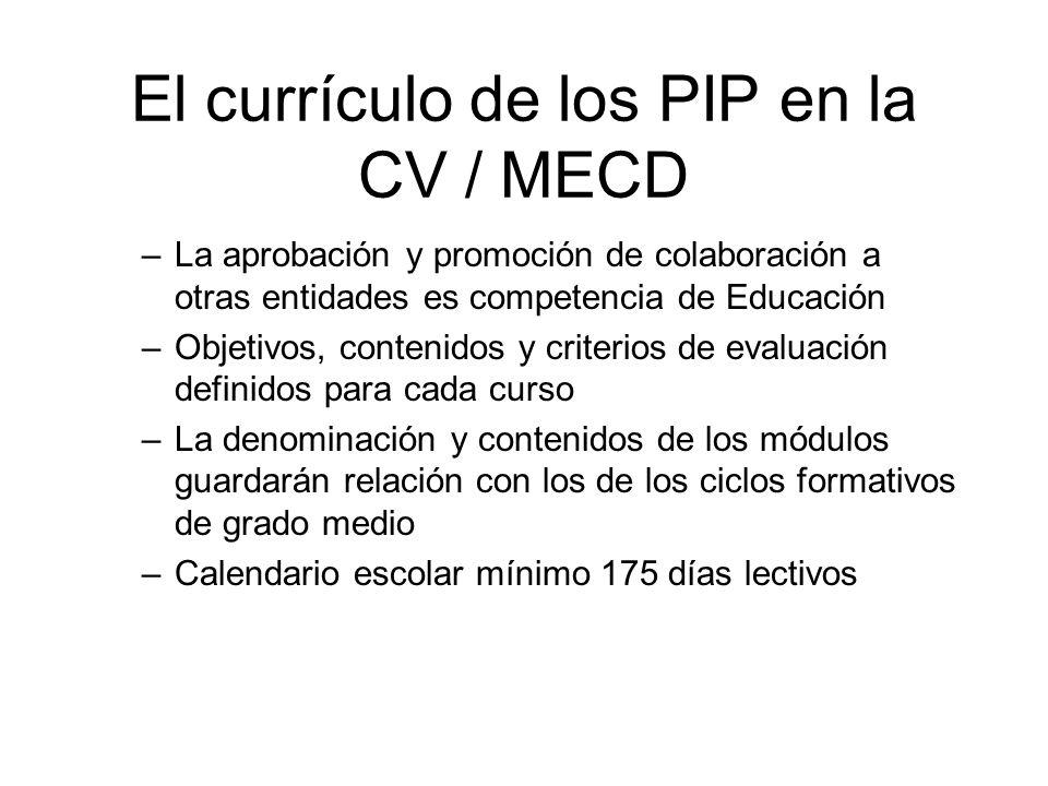 El currículo de los PIP en la CV / MECD –La aprobación y promoción de colaboración a otras entidades es competencia de Educación –Objetivos, contenido