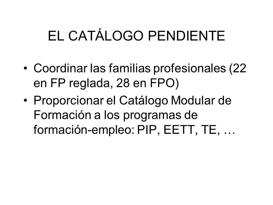 EL CATÁLOGO PENDIENTE Coordinar las familias profesionales (22 en FP reglada, 28 en FPO) Proporcionar el Catálogo Modular de Formación a los programas