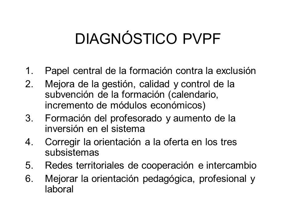DIAGNÓSTICO PVPF 1.Papel central de la formación contra la exclusión 2.Mejora de la gestión, calidad y control de la subvención de la formación (calen