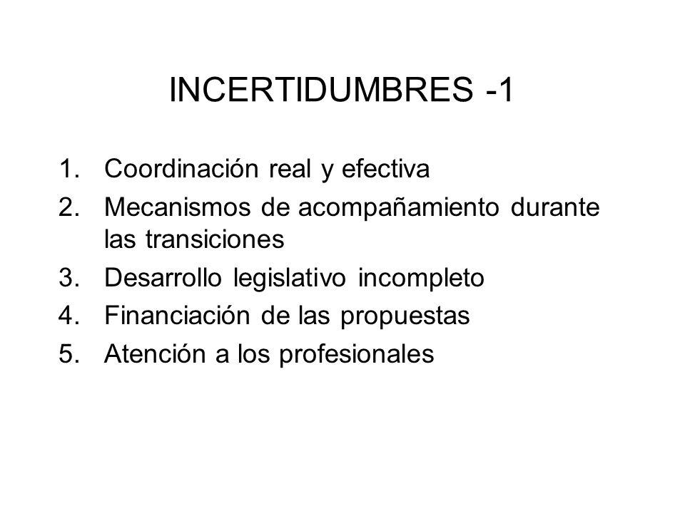 INCERTIDUMBRES -1 1.Coordinación real y efectiva 2.Mecanismos de acompañamiento durante las transiciones 3.Desarrollo legislativo incompleto 4.Financi