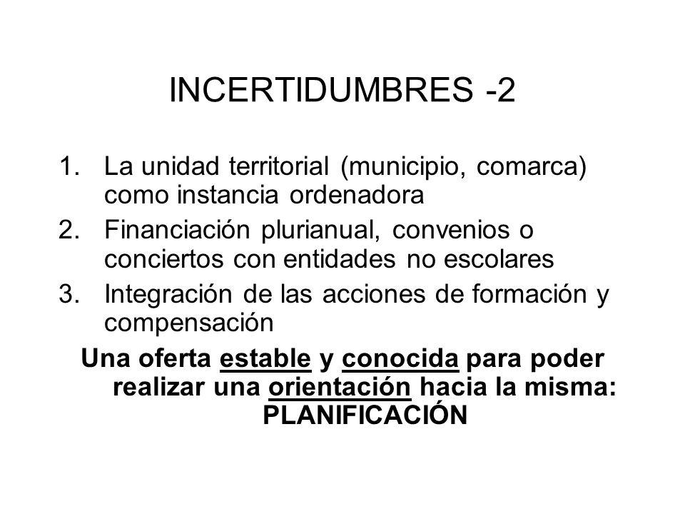 INCERTIDUMBRES -2 1.La unidad territorial (municipio, comarca) como instancia ordenadora 2.Financiación plurianual, convenios o conciertos con entidad