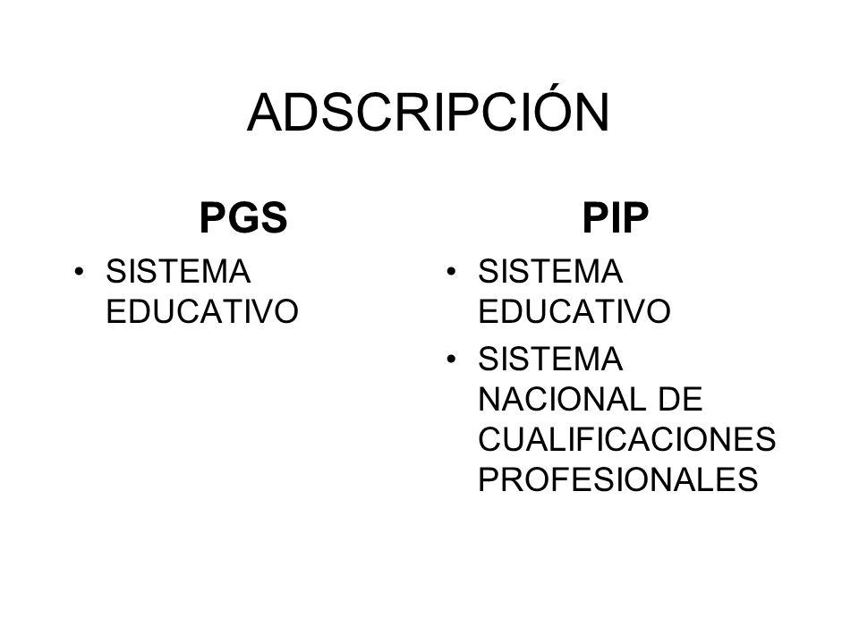 ADSCRIPCIÓN PGS SISTEMA EDUCATIVO PIP SISTEMA EDUCATIVO SISTEMA NACIONAL DE CUALIFICACIONES PROFESIONALES