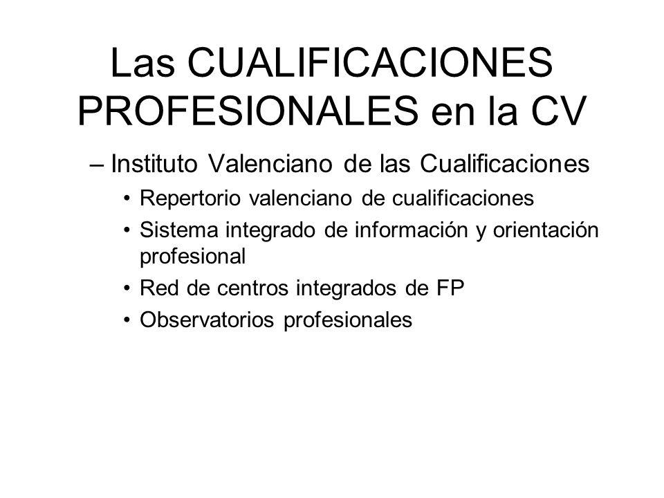 Las CUALIFICACIONES PROFESIONALES en la CV –Instituto Valenciano de las Cualificaciones Repertorio valenciano de cualificaciones Sistema integrado de