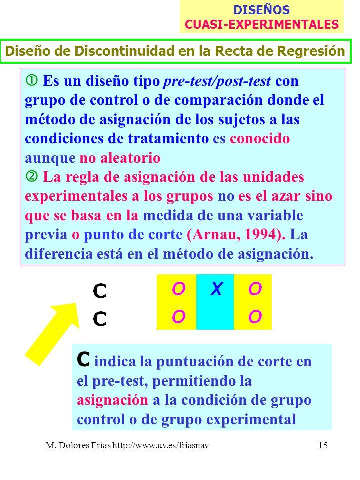 M. Dolores Frías http://www.uv.es/friasnav15 Es un diseño tipo pre-test/post-test con grupo de control o de comparación donde el método de asignación