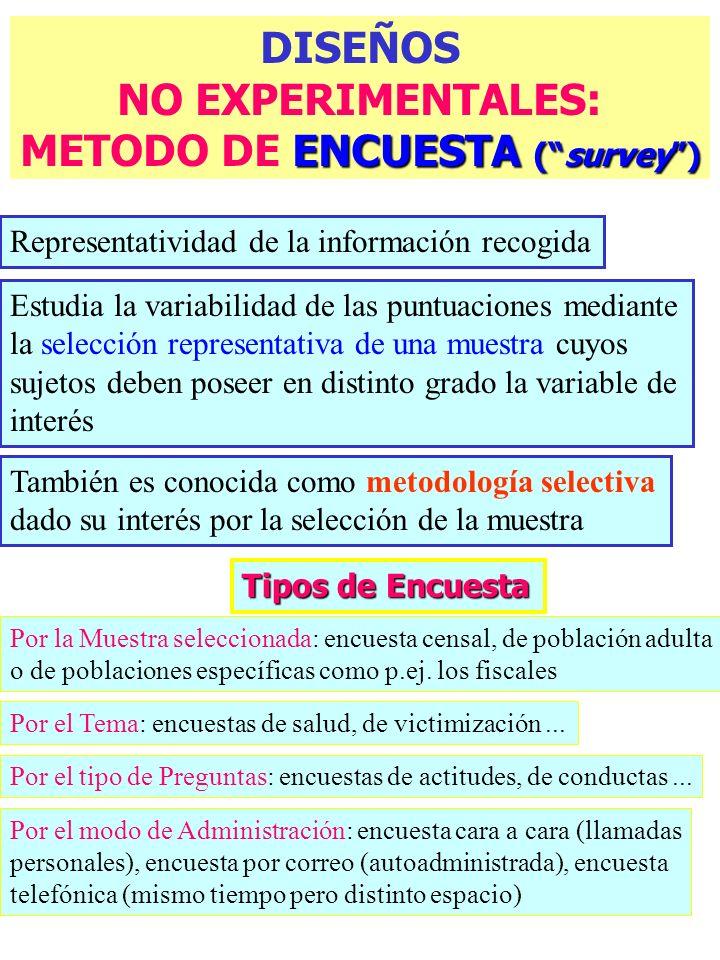 M. Dolores Frías http://www.uv.es/friasnav20 DISEÑOS NO EXPERIMENTALES: ENCUESTA (survey) METODO DE ENCUESTA (survey) Representatividad de la informac