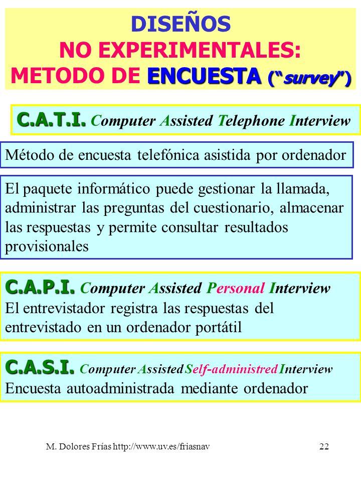 M. Dolores Frías http://www.uv.es/friasnav22 DISEÑOS NO EXPERIMENTALES: ENCUESTA (survey) METODO DE ENCUESTA (survey) Método de encuesta telefónica as
