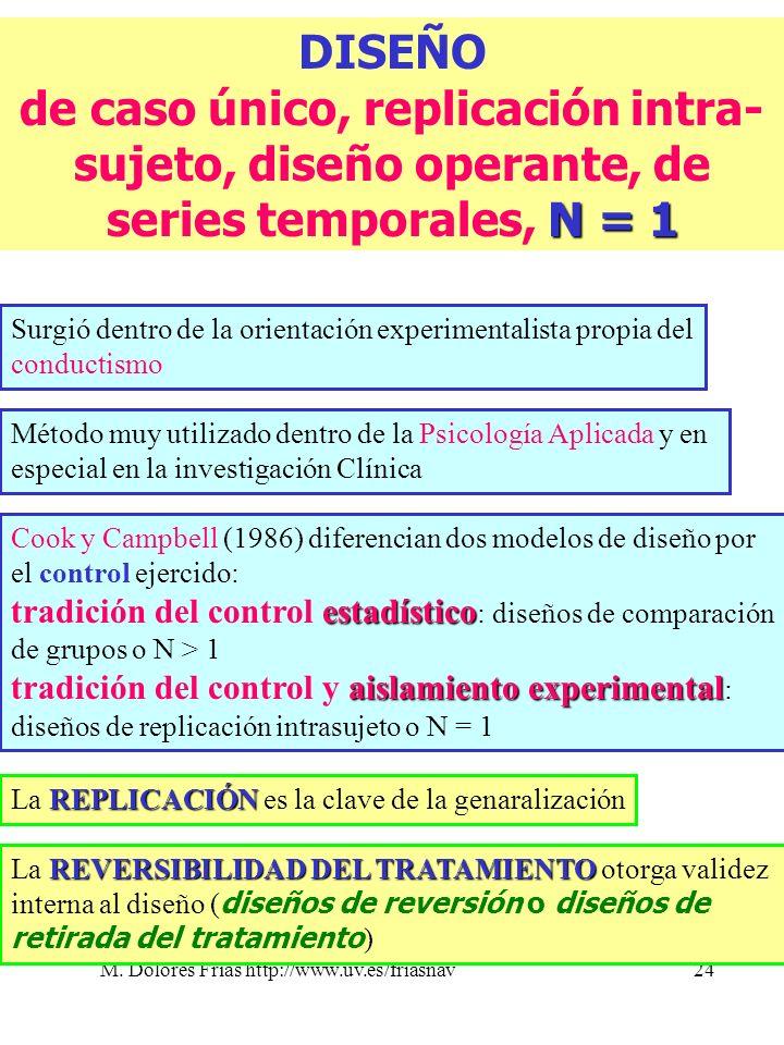 M. Dolores Frías http://www.uv.es/friasnav24 DISEÑO N = 1 de caso único, replicación intra- sujeto, diseño operante, de series temporales, N = 1 Surgi
