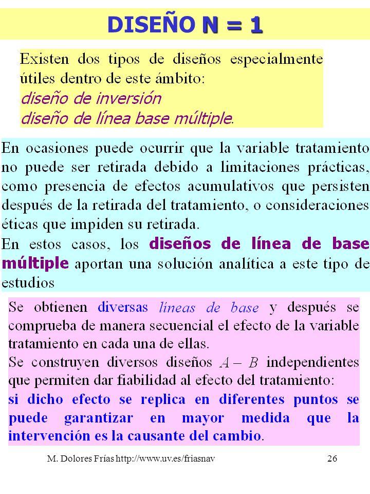 M. Dolores Frías http://www.uv.es/friasnav26 N = 1 DISEÑO N = 1
