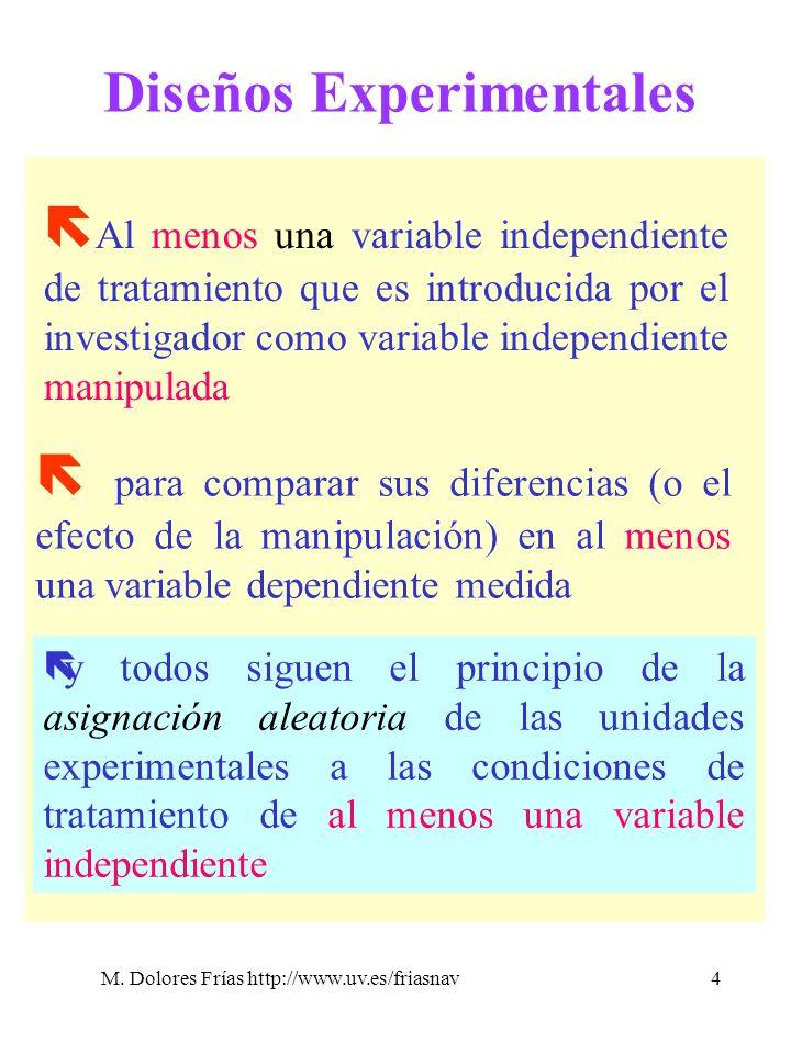 M. Dolores Frías http://www.uv.es/friasnav4 Al menos una variable independiente de tratamiento que es introducida por el investigador como variable in