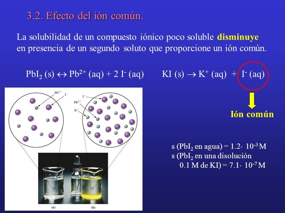 3.2. Efecto del ión común. La solubilidad de un compuesto iónico poco soluble disminuye en presencia de un segundo soluto que proporcione un ión común