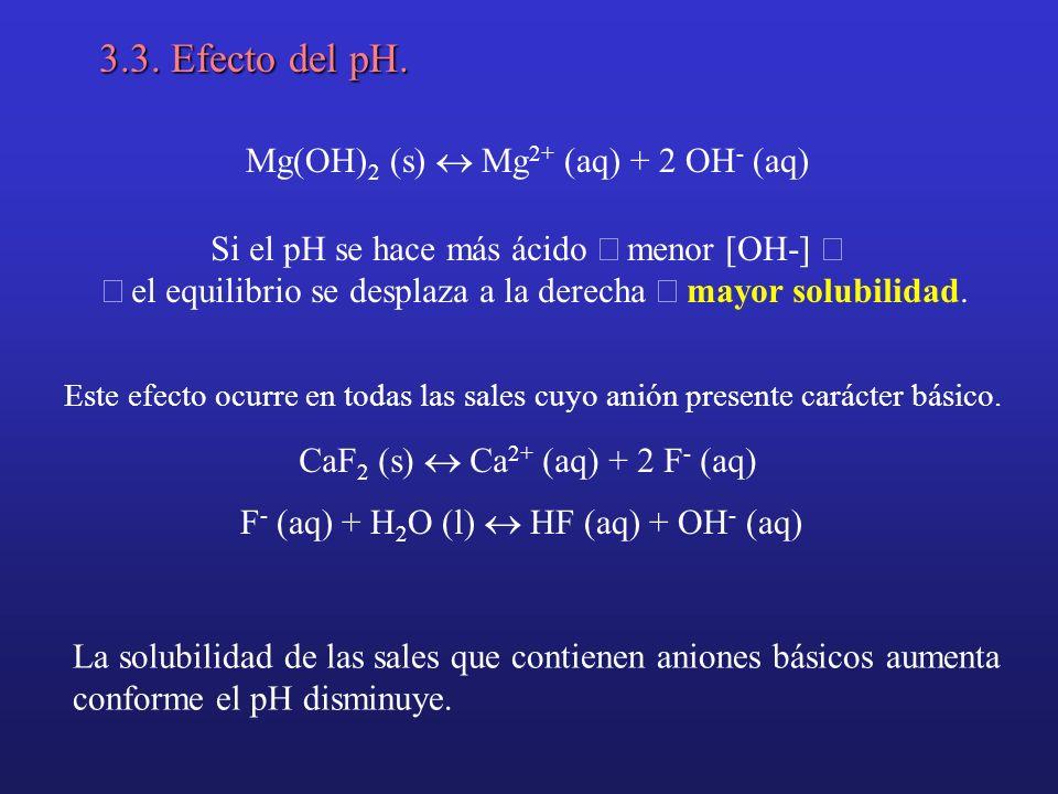 3.3. Efecto del pH. Mg(OH) 2 (s) Mg 2+ (aq) + 2 OH - (aq) Si el pH se hace más ácido menor [OH-] el equilibrio se desplaza a la derecha mayor solubili
