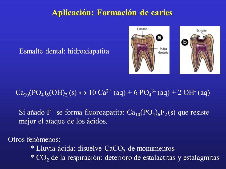 Aplicación: Formación de caries Esmalte dental: hidroxiapatita Ca 10 (PO 4 ) 6 (OH) 2 (s) Ca 2+ (aq) + 6 PO 4 3- (aq) + 2 OH - (aq) Si añado F - se fo