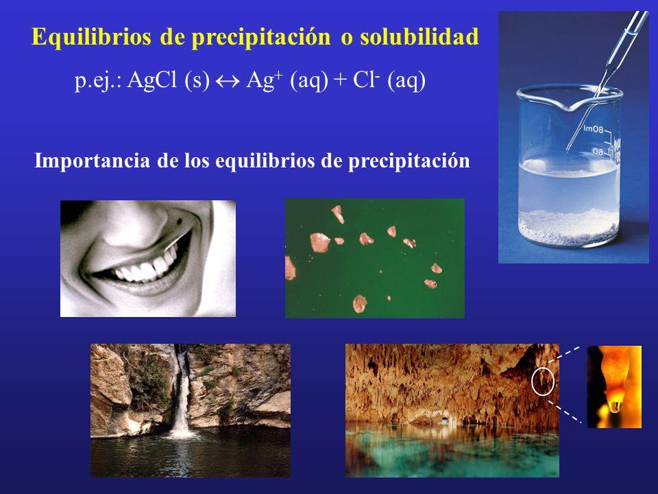Importancia de los equilibrios de precipitación Equilibrios de precipitación o solubilidad p.ej.: AgCl (s) Ag + (aq) + Cl - (aq)
