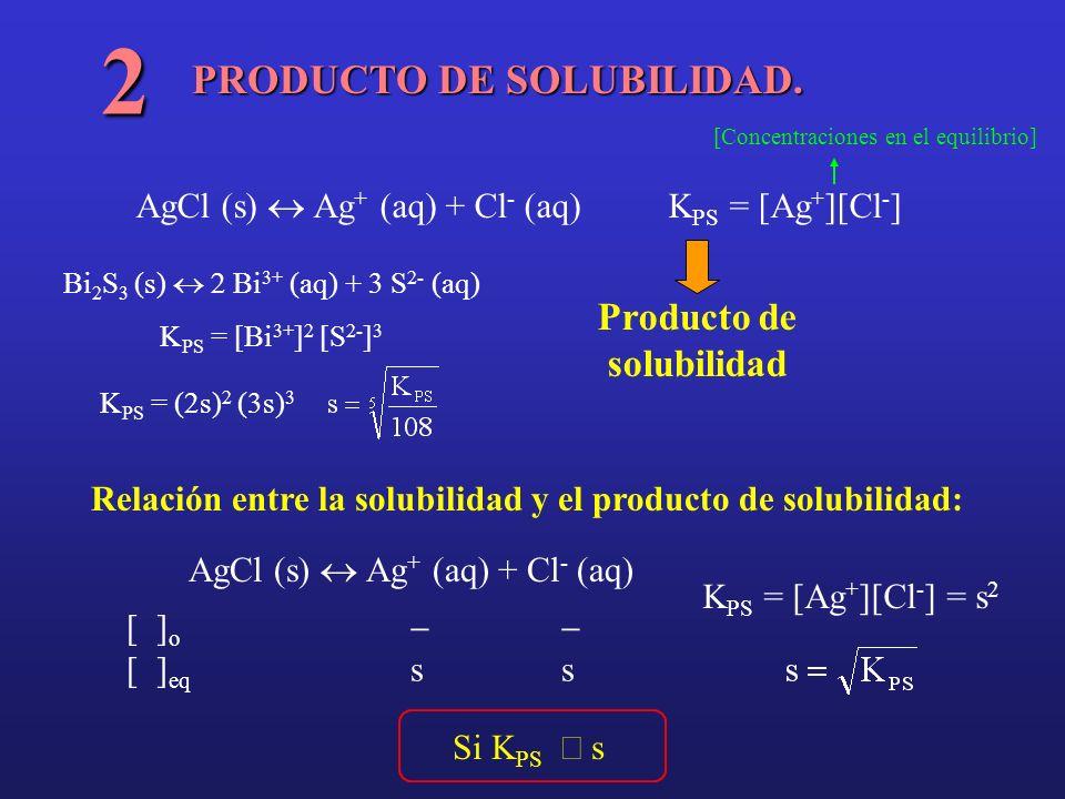 PRODUCTO DE SOLUBILIDAD. 2 AgCl (s) Ag + (aq) + Cl - (aq)K PS = [Ag + ][Cl - ] [Concentraciones en el equilibrio] Producto de solubilidad Bi 2 S 3 (s)
